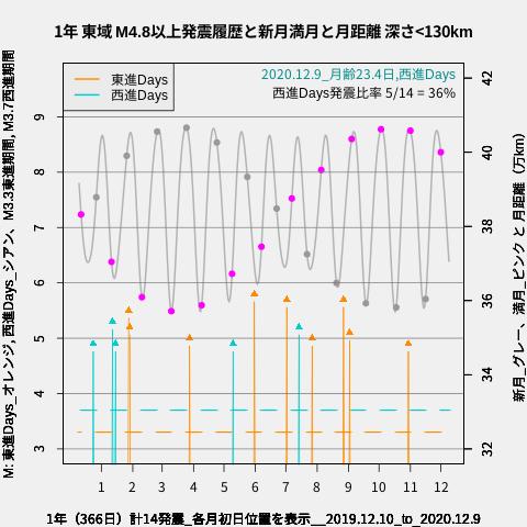 f:id:yoshihide-sugiura:20201211002226p:plain