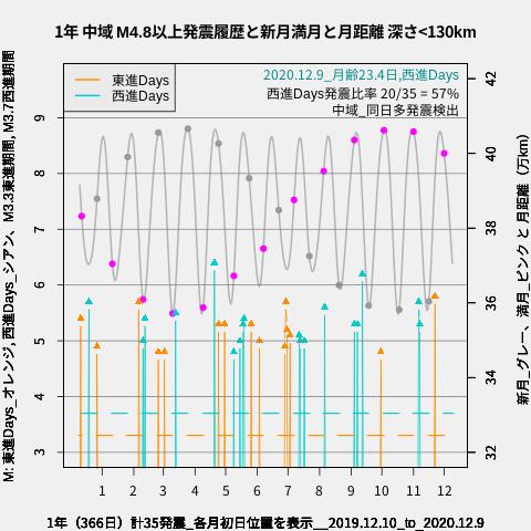 f:id:yoshihide-sugiura:20201211002258p:plain