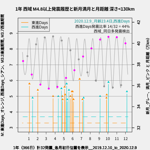 f:id:yoshihide-sugiura:20201211002333p:plain