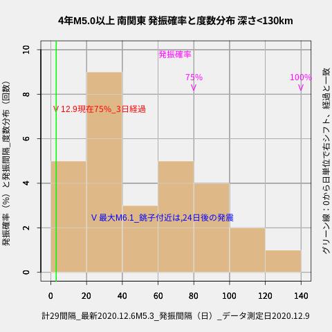 f:id:yoshihide-sugiura:20201211002407p:plain