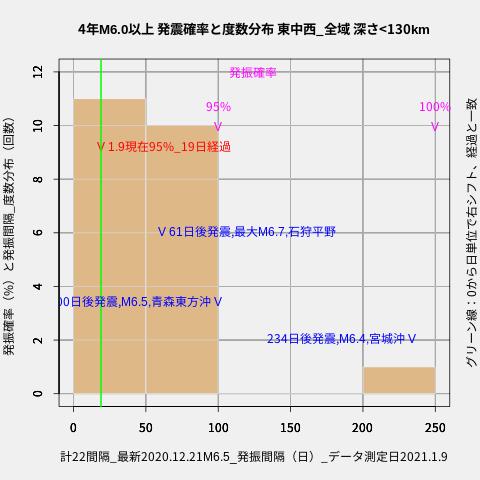 f:id:yoshihide-sugiura:20210111025422p:plain