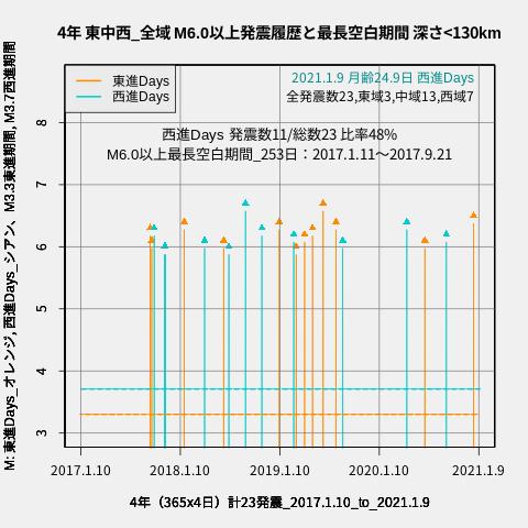 f:id:yoshihide-sugiura:20210111025448p:plain