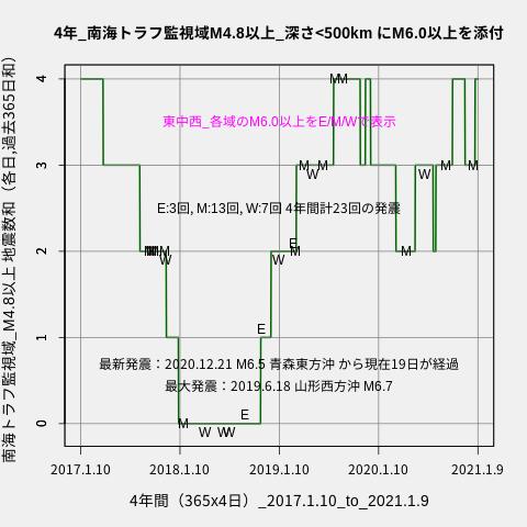 f:id:yoshihide-sugiura:20210111025508p:plain
