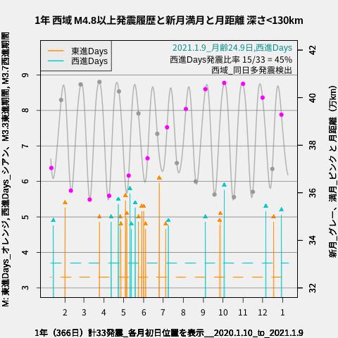f:id:yoshihide-sugiura:20210111025900p:plain