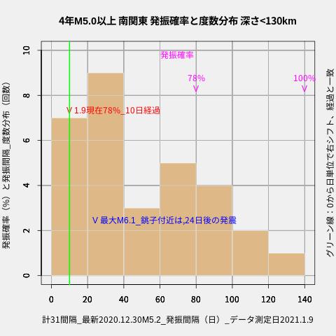 f:id:yoshihide-sugiura:20210111030017p:plain