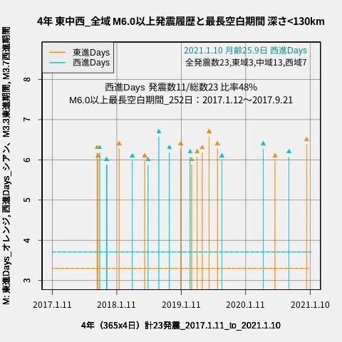 f:id:yoshihide-sugiura:20210112020151p:plain