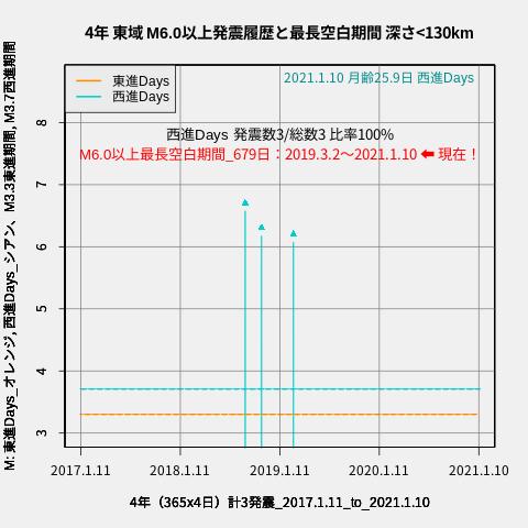 f:id:yoshihide-sugiura:20210112020233p:plain