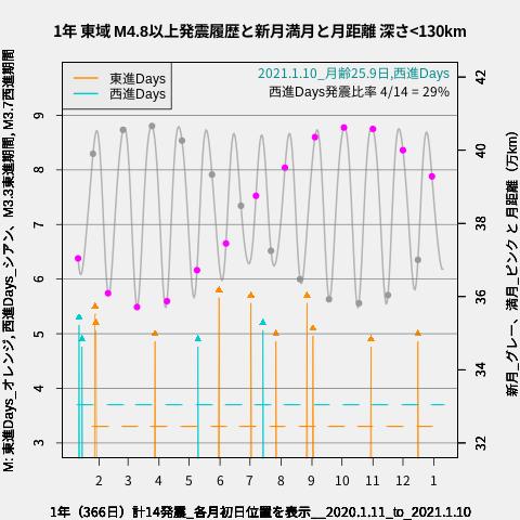 f:id:yoshihide-sugiura:20210112020311p:plain