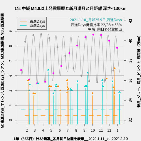 f:id:yoshihide-sugiura:20210112020329p:plain