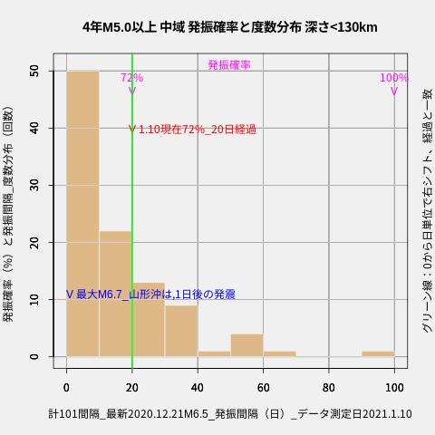 f:id:yoshihide-sugiura:20210112020429p:plain