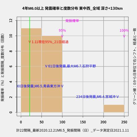 f:id:yoshihide-sugiura:20210113053026p:plain