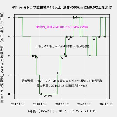 f:id:yoshihide-sugiura:20210113053102p:plain
