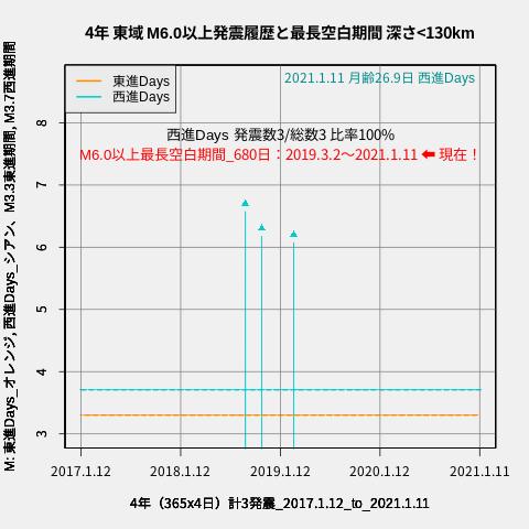 f:id:yoshihide-sugiura:20210113053123p:plain