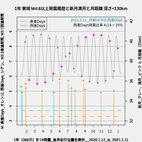 f:id:yoshihide-sugiura:20210113053202p:plain