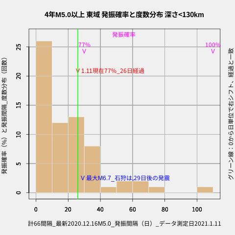 f:id:yoshihide-sugiura:20210113053220p:plain