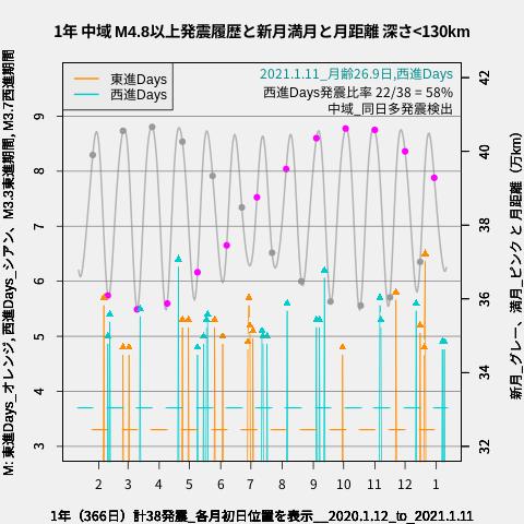 f:id:yoshihide-sugiura:20210113053248p:plain