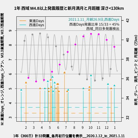 f:id:yoshihide-sugiura:20210113053335p:plain