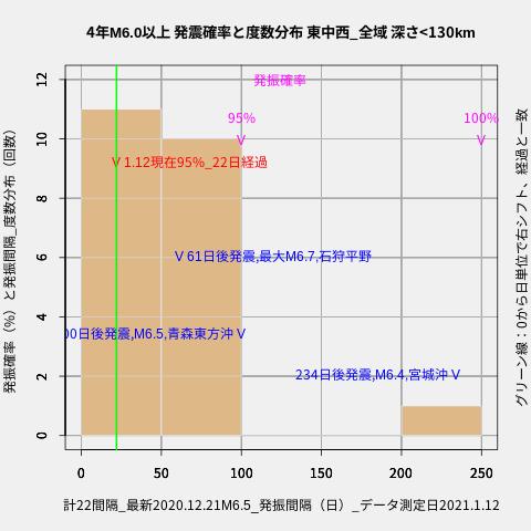f:id:yoshihide-sugiura:20210114021655p:plain