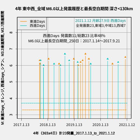 f:id:yoshihide-sugiura:20210114021714p:plain
