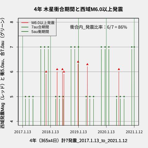 f:id:yoshihide-sugiura:20210114021806p:plain