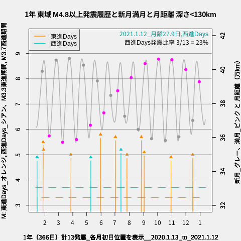 f:id:yoshihide-sugiura:20210114021825p:plain