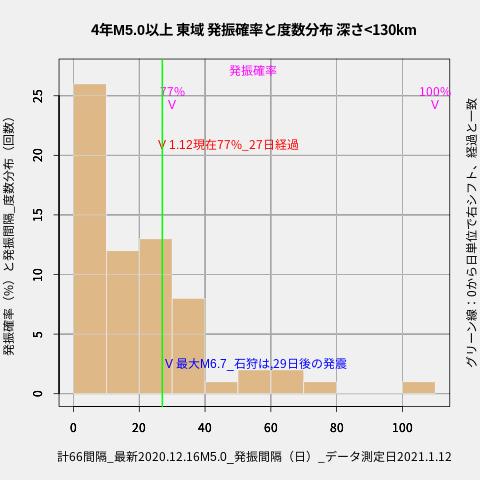 f:id:yoshihide-sugiura:20210114021843p:plain