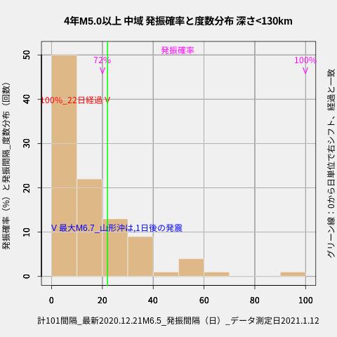 f:id:yoshihide-sugiura:20210114021943p:plain