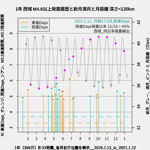 f:id:yoshihide-sugiura:20210114022003p:plain