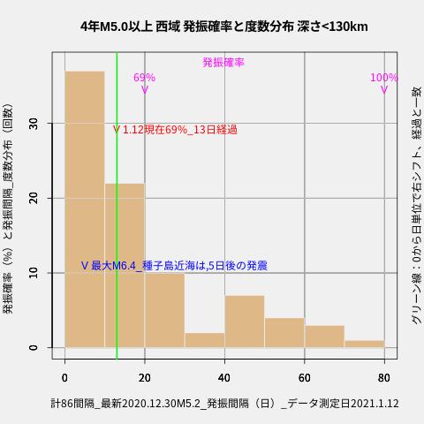 f:id:yoshihide-sugiura:20210114022022p:plain