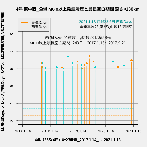 f:id:yoshihide-sugiura:20210115032839p:plain