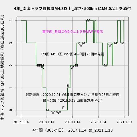 f:id:yoshihide-sugiura:20210115032857p:plain