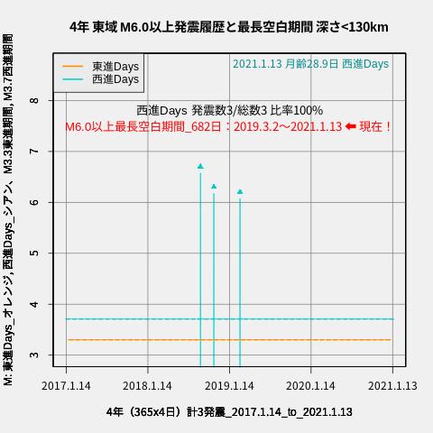 f:id:yoshihide-sugiura:20210115032916p:plain