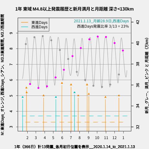 f:id:yoshihide-sugiura:20210115032955p:plain