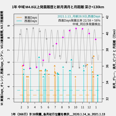 f:id:yoshihide-sugiura:20210115033030p:plain