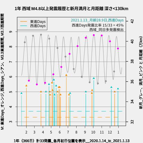f:id:yoshihide-sugiura:20210115033107p:plain