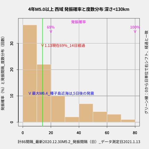 f:id:yoshihide-sugiura:20210115033123p:plain