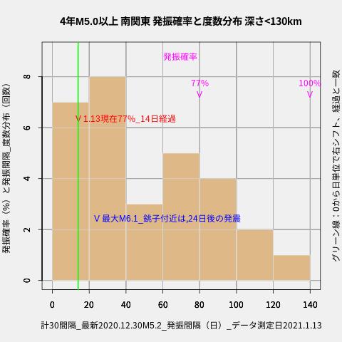 f:id:yoshihide-sugiura:20210115033140p:plain