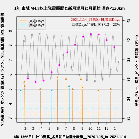 f:id:yoshihide-sugiura:20210116025259p:plain