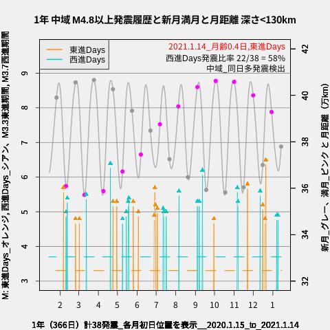 f:id:yoshihide-sugiura:20210116025334p:plain