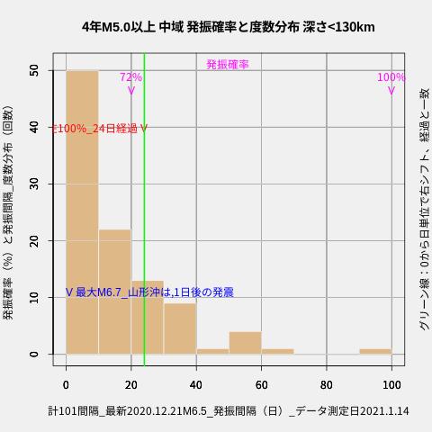 f:id:yoshihide-sugiura:20210116025349p:plain