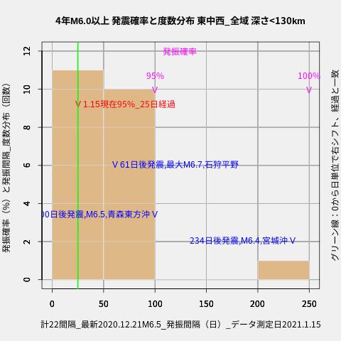 f:id:yoshihide-sugiura:20210117105618p:plain