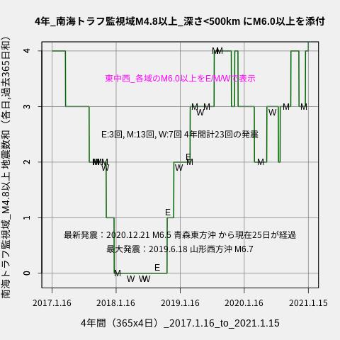 f:id:yoshihide-sugiura:20210117105659p:plain