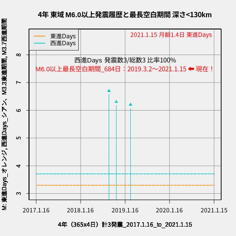 f:id:yoshihide-sugiura:20210117105720p:plain