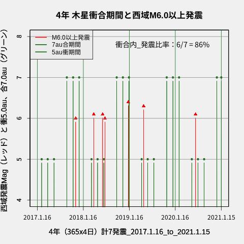 f:id:yoshihide-sugiura:20210117105734p:plain