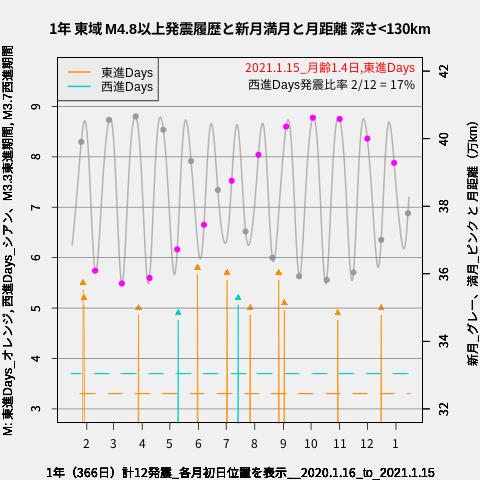 f:id:yoshihide-sugiura:20210117105754p:plain