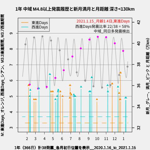 f:id:yoshihide-sugiura:20210117105831p:plain