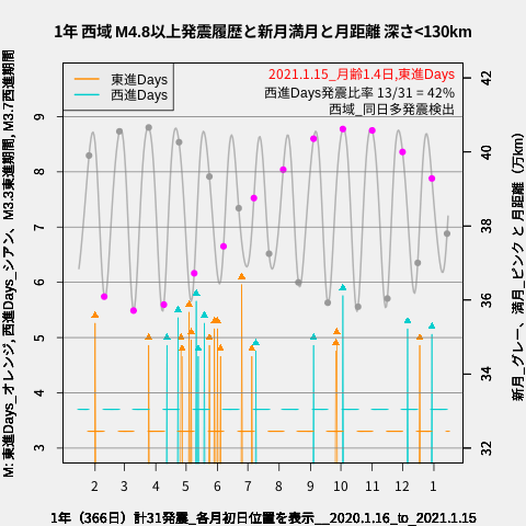 f:id:yoshihide-sugiura:20210117105908p:plain
