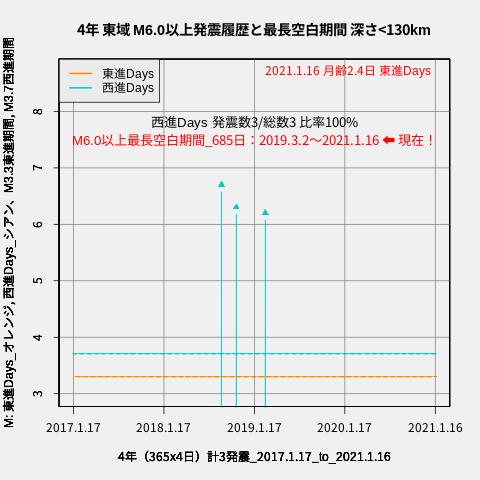 f:id:yoshihide-sugiura:20210118010935p:plain