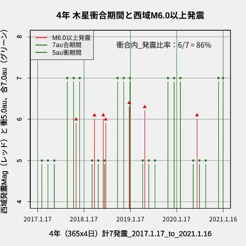 f:id:yoshihide-sugiura:20210118010951p:plain