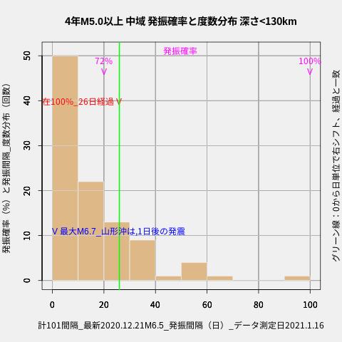 f:id:yoshihide-sugiura:20210118011130p:plain